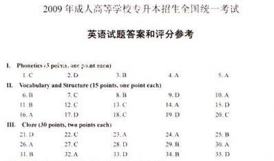 2009年成人高考专升本《英语》真题及参考答案