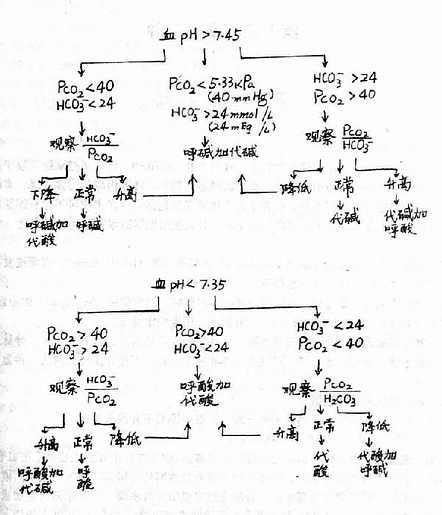 电路 电路图 电子 乐谱 曲谱 原理图 442_515