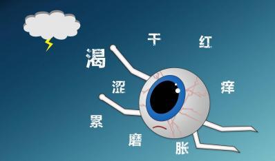 视疲劳和干眼症预防宝典